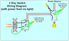 install light switch black wires images file size kb mime light fixture wiring diagrams nilzanet