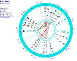 Lou Reed Birth Chart Gray Crawford