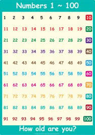 17 Best Number Charts Images Number Chart Preschool