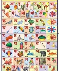 Tamil Alphabet Chart Kingkraft
