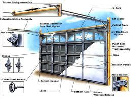 repairing your garage door