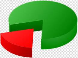 Pie Chart Line Chart Green Pepper Transparent Background