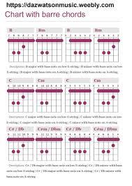 All Guitar Bar Chords Chart Barre Chord Charts For Guitar