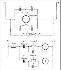motor wiring diagram single phase wiring diagram and schematic electric motor wiring diagram single phase eljac