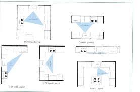 l shaped kitchen layout large size l shaped kitchen layout amazing bl small g shaped kitchen
