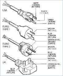 power cord wire diagram wiring diagram expert power cord wire diagram wiring diagram world escort power cord wiring diagram electric cord diagram wiring