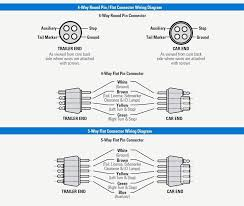 7 Pin Connector Wiring Diagram Free Picture 7 Pin Wiring Schematic