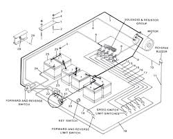 wiring diagram club car 36 volts ireleast info club car 36v wiring diagram club wiring diagrams wiring diagram