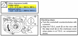 solved intake and exhaust valve clearances for 2002 fixya see the diagram below cold the intake sets at 004 to 006 the exhaust sets at 008 to 010