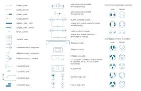 electrical symbols electrical diagram symbols terminals and connectors library electrical symbols