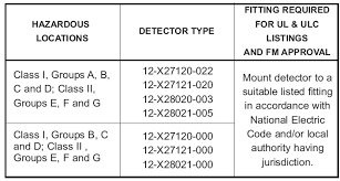daf detect a fire�  at Fenwal 12 X27121 000 450 Wiring Diagram