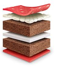 coir mattresses. Exellent Coir Is A Mattress That Will Last You Long Time With Right Use With  Durable Core At Its Heart It Comes In Attractive Fabric And Quilt Design Options Inside Coir Mattresses O