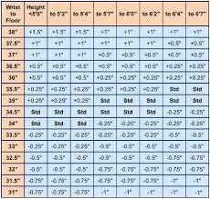 Junior Club Length Chart 33 Skillful Junior Golf Club Sizing Chart