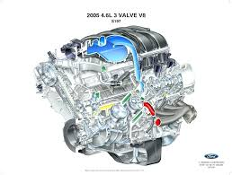ford mustang engine diagram fundacaoaristidesdesousamendes com ford mustang engine diagram ford mustang gt engine diagram 3 valve 2007 ford mustang v6 engine