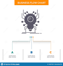 Bug Id Chart Bug Insect Spider Virus App Business Flow Chart Design
