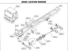 nissan truck parts cwb536 rg8 diesel engine maxindo nissan cwb536 group location diagram