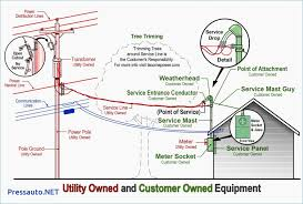 panel board wiring diagram pdf wiring diagrams schematics Vehicle Electrical Wiring Diagrams PDF electrical panel board wiring diagram pdf jerrysmasterkeyforyouand me 3 phase panel board wiring diagram pdf home
