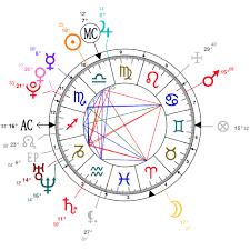 Cardi B Birth Chart Astrology And Natal Chart Of Cardi B Born On 1992 10 11