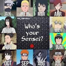 naruto shippuden filler naruto shippuden episode list naruto shippuden free naruto  shippuden filler epi… | Naruto shippuden characters, Naruto sasuke sakura,  Naruto
