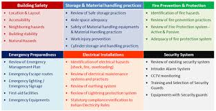 Safety Audit Checklist Warehouse Safety Audit Checklist Safety Management