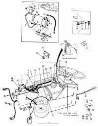Funky sears lawn tractor safety switch wiring diagram for model 247