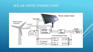 hybrid solar generator life energy hybrid solar wind power generation system
