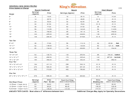 Wedding Cake Pricing Chart 4 Tier Wedding Cake Prices Wedding Ideas