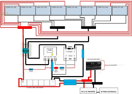 fire alarm installation wiring diagram images wiring diagram furthermore detached garage wiring diagrams