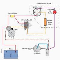 4 3 mercruiser starter wiring diagram product wiring diagrams \u2022 Mercruiser Tilt Trim Wiring Diagram 20 elegant winterize mercruiser 3 0 mercruir 3 0 wiring diagram dcwest rh dcwestyouth com mercruiser