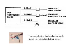 bms automation wiring typical bms system architecture 5 four conductor shielded cable