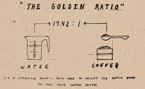 Pour Over Coffee Ratio Chart How To Make Perfect Coffee The Atlantic