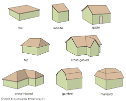 Roof designs vary greatly from low-slope to steep-pitch and any number of  sides. Each has their own challenges. It is good to know what style roof  you have.