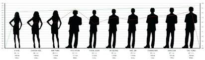 Human Weight Chart Human Common Height And Weight Comparison Chart Pictures Female