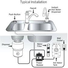 What Is A Kitchen Sink Garbage Disposal  China Kitchen Food Waste Kitchen Sink Food Waste Disposer