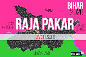 Ugandan president yoweri museveni is leading in the country's presidential election, according to provisional final results are expected to be announced on saturday. Raja Pakar Election Result 2020 Live Updates Pratima Kumari Of Inc Wins