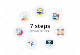 Ux Design Process Steps 7 Step Design Process To Help You Daily Ux Collective