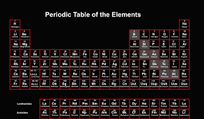 Things you did not know about the periodic table   Geeky Camel