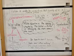 the catcher in the rye mr pieper s english blog the catcher in the rye critical essay board notes