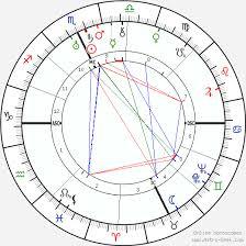 Pierre Richard Willm Birth Chart Horoscope Date Of Birth Astro