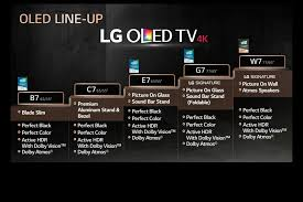 Oled Quote Cool LG OLED TV Discussion Thread