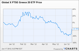 Grek Chart 3 Ways To Trade The Greek Election Results Natl Bk Greece