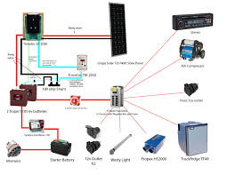 rv solar panel wiring diagram wiring diagram and hernes wiring diagram for solar panel to grid the