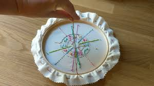 how to finish frame embroidery in a hoop