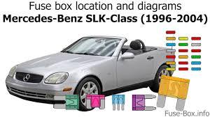 1999 slk 230 fuse diagram wiring diagram list 1999 slk 230 fuse diagram wiring diagram expert 1999 mercedes slk 230 fuse box diagram 1999 slk 230 fuse diagram