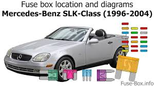 2003 Mercedes Benz Slk320 Fuse Box Diagram Wiring