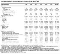 Dxm Plateau Dosage Chart Dxm Calculator