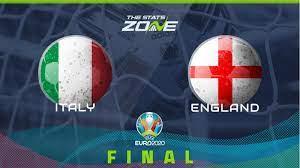 Italy vs England Preview & Prediction ...
