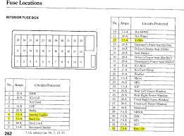 Diagram: 2005 Toyota Sienna Fuse Diagram