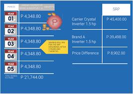 crystal inverter split type aircon