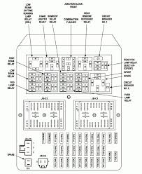 jeep grand cherokee laredo where is the headlight relay located 2005 jeep grand cherokee fuse diagram at Jeep Grand Cherokee Fuse Box
